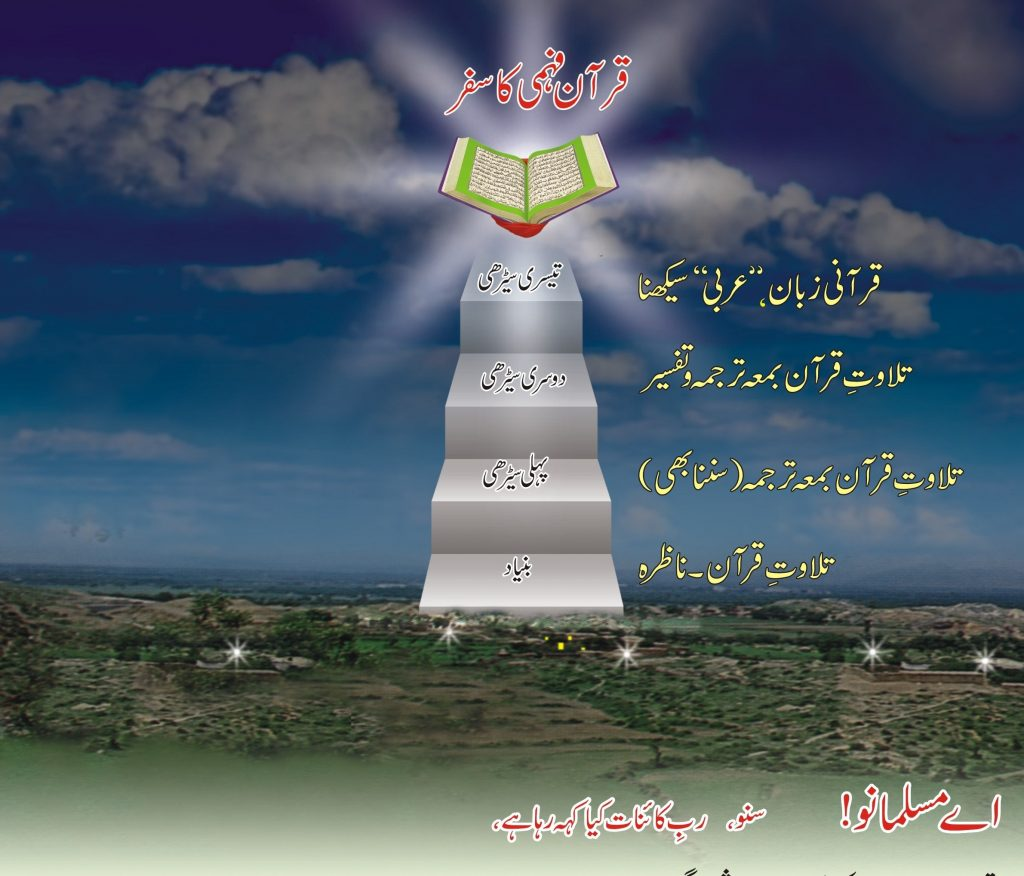 قرآن فہمی